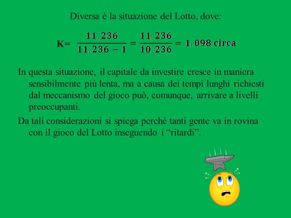 Diversa è la situazione del Lotto, dove: K= In questa situazione, il capitale da investire cresce in maniera sensibilmente più lenta, ma a causa dei t