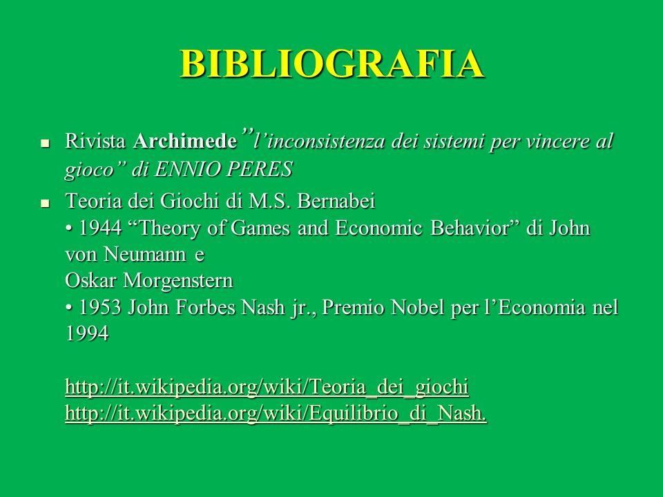 BIBLIOGRAFIA Rivista Archimede linconsistenza dei sistemi per vincere al gioco di ENNIO PERES Rivista Archimede linconsistenza dei sistemi per vincere