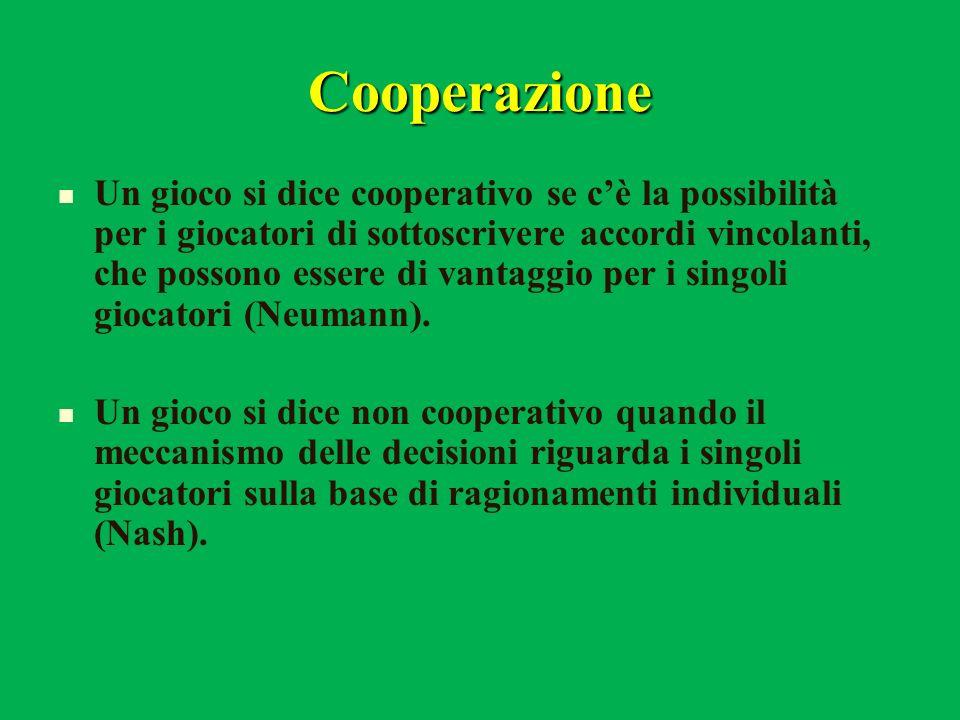 Cooperazione Un gioco si dice cooperativo se cè la possibilità per i giocatori di sottoscrivere accordi vincolanti, che possono essere di vantaggio pe
