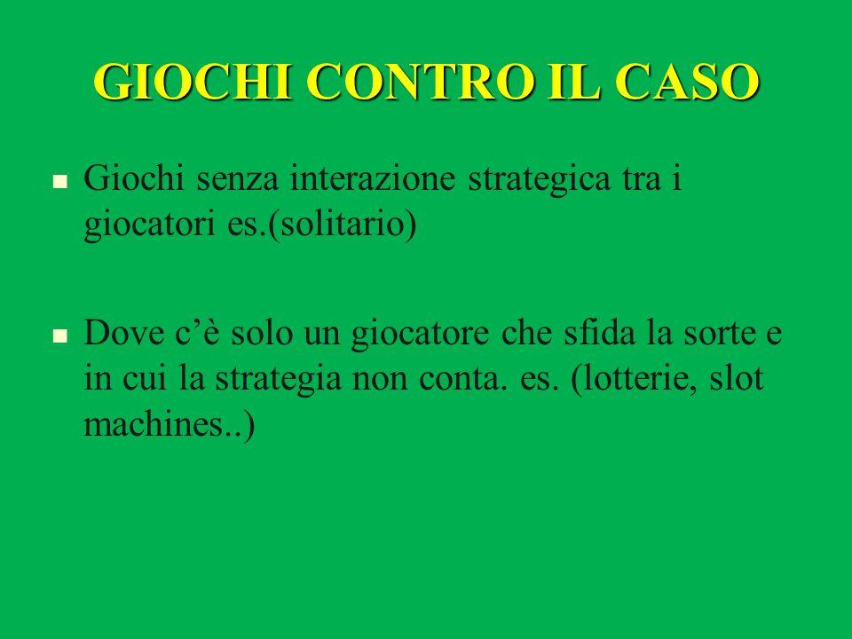 GIOCHI CONTRO IL CASO Giochi senza interazione strategica tra i giocatori es.(solitario) Dove cè solo un giocatore che sfida la sorte e in cui la stra