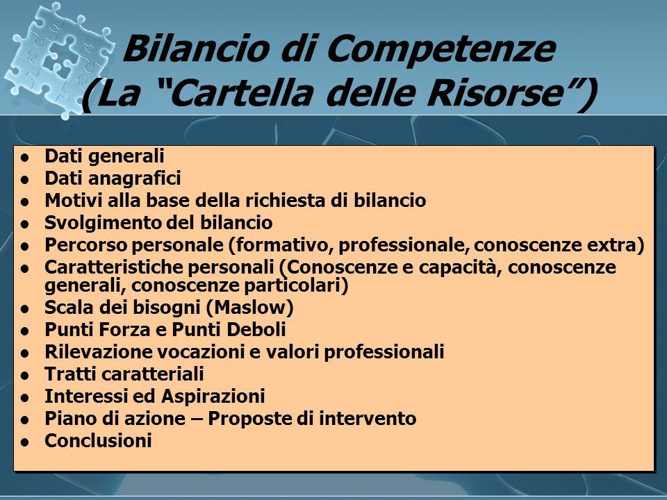 Bilancio di Competenze (La Cartella delle Risorse) Bilancio di Competenze (La Cartella delle Risorse) Dati generali Dati anagrafici Motivi alla base d