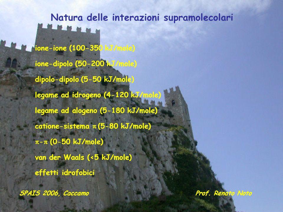 Natura delle interazioni supramolecolari ione-ione (100-350 kJ/mole) ione-dipolo (50-200 kJ/mole) dipolo-dipolo (5-50 kJ/mole) legame ad idrogeno (4-1