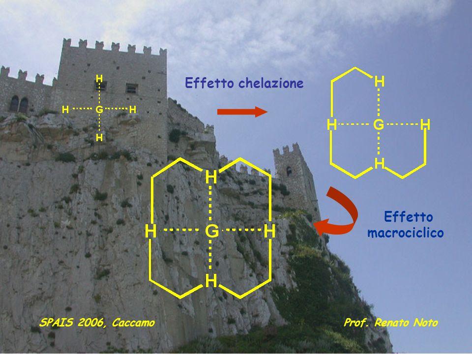 Effetto macrociclico Effetto chelazione Prof. Renato NotoSPAIS 2006, Caccamo