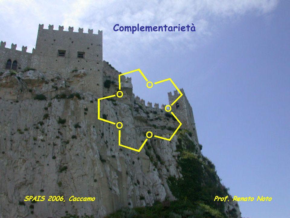 Prof. Renato NotoSPAIS 2006, Caccamo Complementarietà