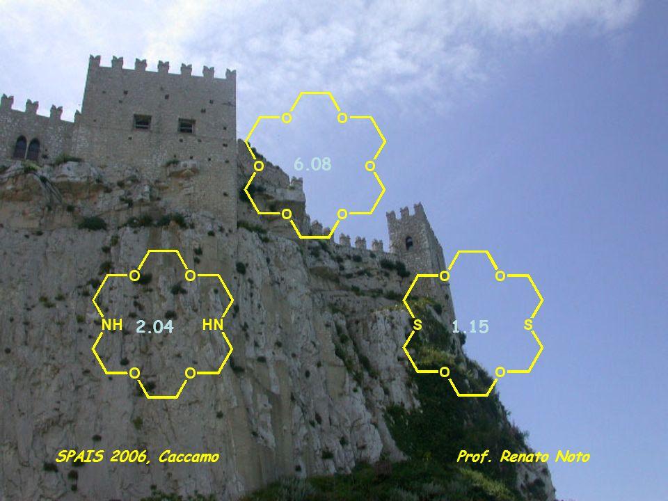 6.08 2.041.15 Prof. Renato NotoSPAIS 2006, Caccamo