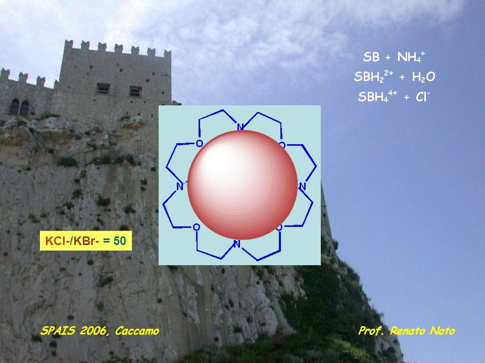 KCl-/KBr- = 50 Prof. Renato NotoSPAIS 2006, Caccamo