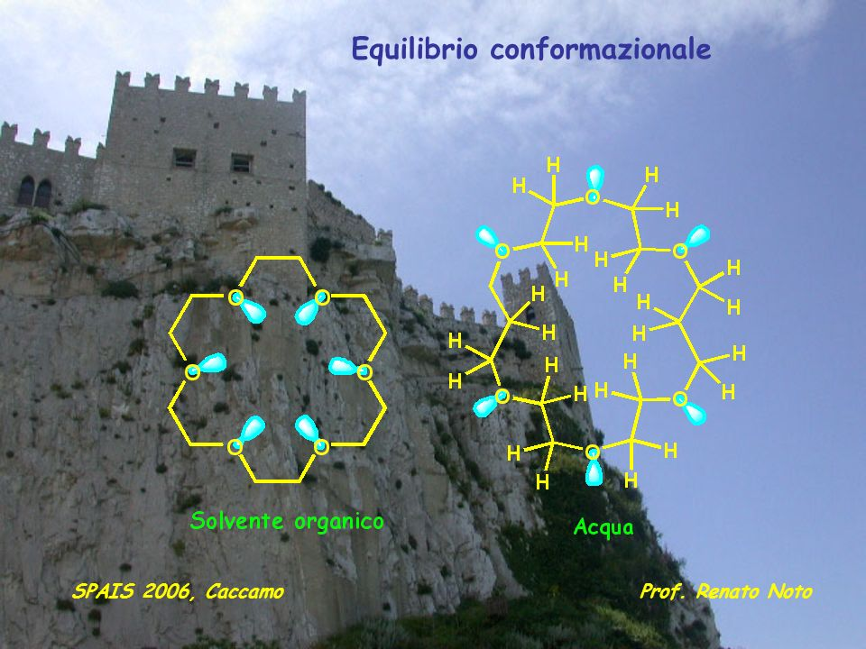 Equilibrio conformazionale Prof. Renato NotoSPAIS 2006, Caccamo