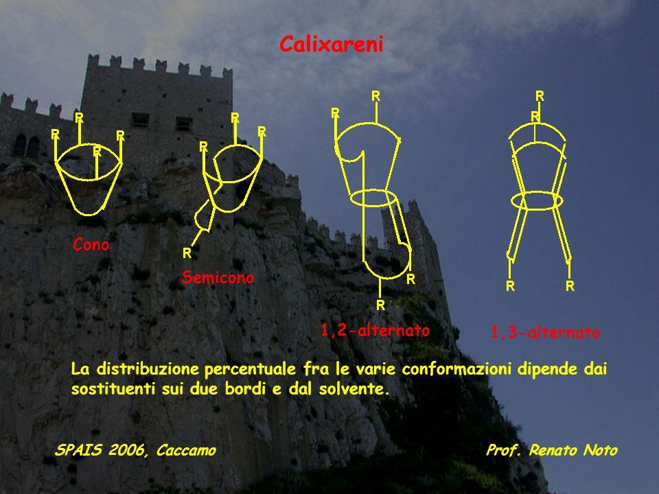 Calixareni Cono Semicono 1,2-alternato 1,3-alternato La distribuzione percentuale fra le varie conformazioni dipende dai sostituenti sui due bordi e d