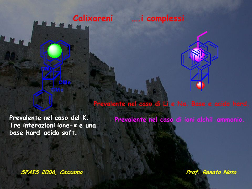 Calixareni….i complessi Prevalente nel caso del K. Tre interazioni ione- e una base hard-acido soft. Prevalente nel caso di Li e Na. Base e acido hard