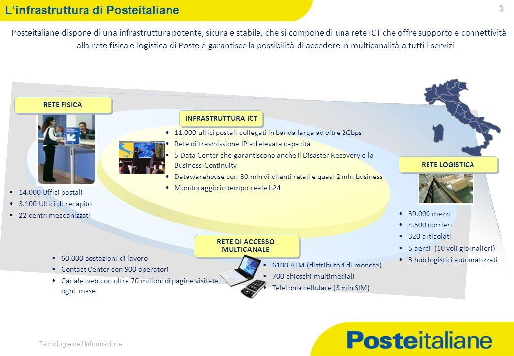 Tecnologie dellInformazione Linfrastruttura di Posteitaliane 3 Posteitaliane dispone di una infrastruttura potente, sicura e stabile, che si compone d