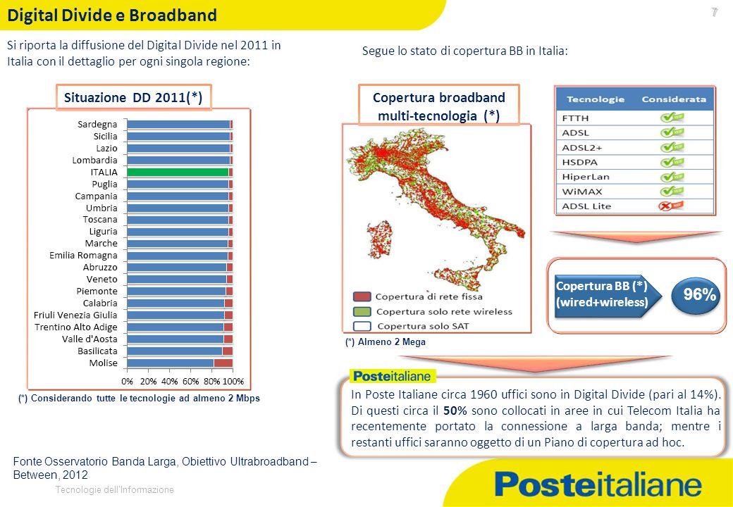 8 Tecnologie dell Informazione 8 Il progetto è finalizzato alla realizzazione di una piattaforma infrastrutturale che consenta il raggiungimento dei seguenti obiettivi: PERSEIDI Collegamentodi Uffici Postali in aree di Digital Divide, realizzando una rete di distribuzione rete di distribuzione e di accesso a larga banda utilizzando la tecnologia WiMAX / Hyperlan o LTE (Long Term Evolution) Sviluppo di una piattaforma per lerogazione di servizi ad elevato assorbimento di banda a supporto degli Uffici Postali, dei cittadini e delle Pubbliche Amministrazioni che si trovano in aree di digital divide Integrazione della rete e della piattaforma di erogazione dei servizi nelle infrastrutture preesistenti di Poste Italiane Larchitettura si basa su tre componenti: 1.Infrastruttura di accesso a larga banda realizzata utilizzando un mix di tecnologie wireless avanzate; i 100 uffici oggetto del programma saranno collegati in tecnologia WiMAX/Hyperlan.