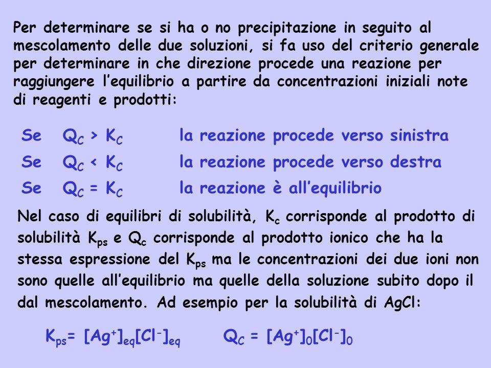 Per determinare se si ha o no precipitazione in seguito al mescolamento delle due soluzioni, si fa uso del criterio generale per determinare in che di