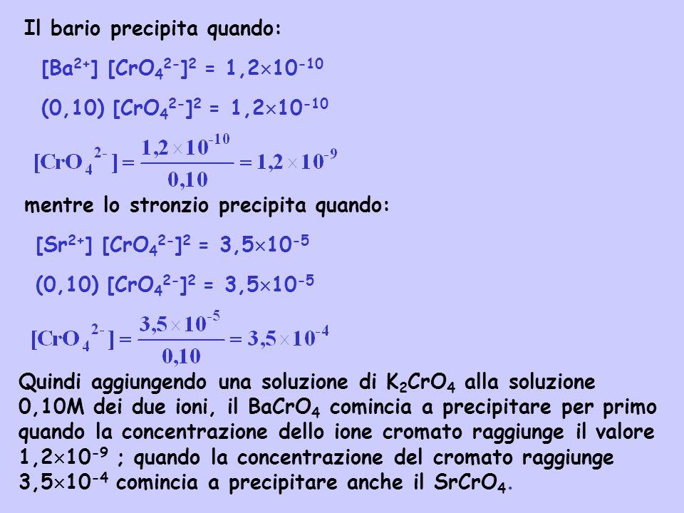 Il bario precipita quando: [Ba 2+ ] [CrO 4 2- ] 2 = 1,2 10 -10 (0,10) [CrO 4 2- ] 2 = 1,2 10 -10 [Sr 2+ ] [CrO 4 2- ] 2 = 3,5 10 -5 (0,10) [CrO 4 2- ]