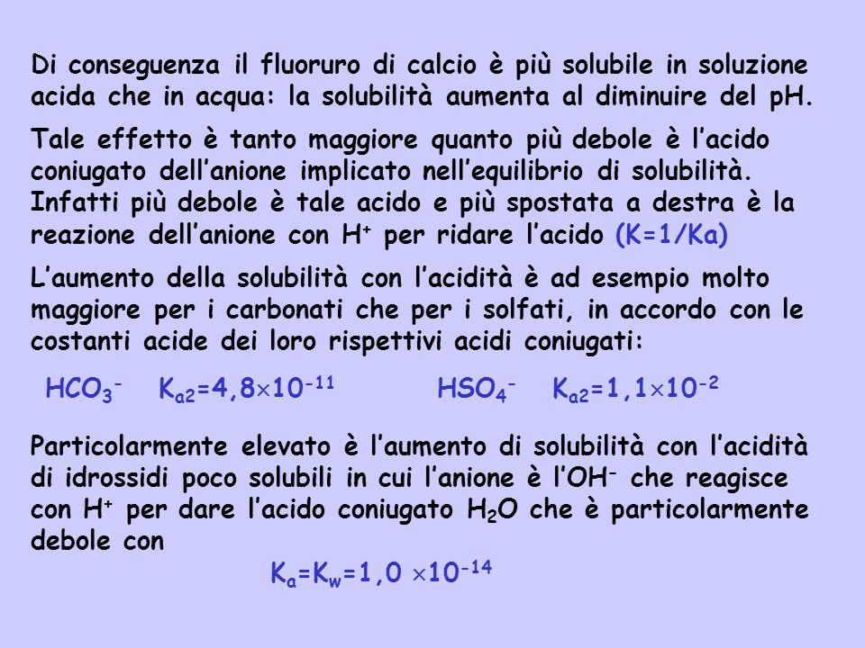 Di conseguenza il fluoruro di calcio è più solubile in soluzione acida che in acqua: la solubilità aumenta al diminuire del pH. Tale effetto è tanto m