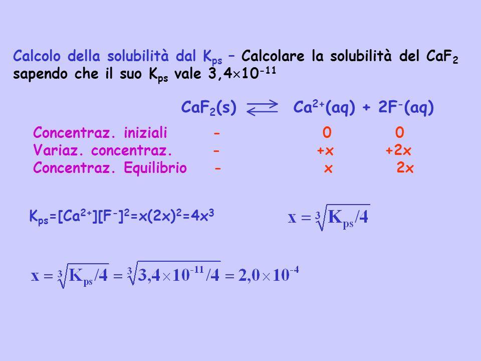 Il bario precipita quando: [Ba 2+ ] [CrO 4 2- ] 2 = 1,2 10 -10 (0,10) [CrO 4 2- ] 2 = 1,2 10 -10 [Sr 2+ ] [CrO 4 2- ] 2 = 3,5 10 -5 (0,10) [CrO 4 2- ] 2 = 3,5 10 -5 mentre lo stronzio precipita quando: Quindi aggiungendo una soluzione di K 2 CrO 4 alla soluzione 0,10M dei due ioni, il BaCrO 4 comincia a precipitare per primo quando la concentrazione dello ione cromato raggiunge il valore 1,2 10 -9 ; quando la concentrazione del cromato raggiunge 3,5 10 -4 comincia a precipitare anche il SrCrO 4.