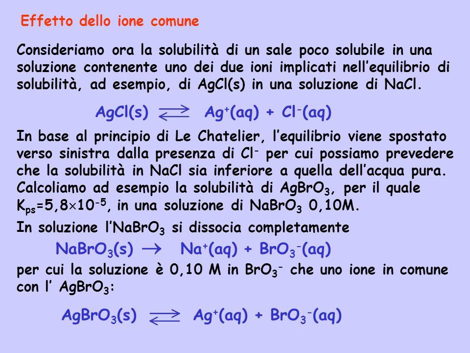 Consideriamo ora la solubilità di un sale poco solubile in una soluzione contenente uno dei due ioni implicati nellequilibrio di solubilità, ad esempi