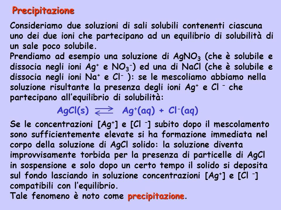 Esempio: aggiunta di una soluzione di NaCl ad una di AgNO 3.