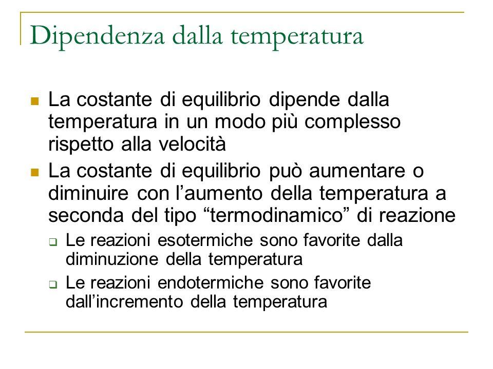 Dipendenza dalla temperatura La costante di equilibrio dipende dalla temperatura in un modo più complesso rispetto alla velocità La costante di equili