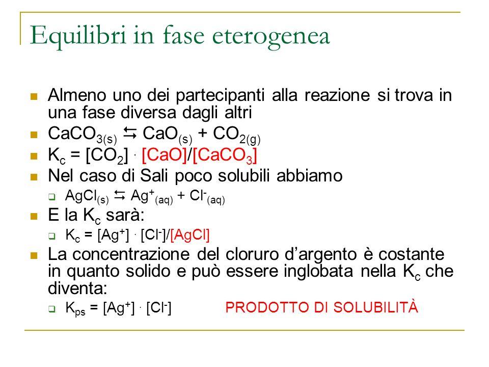 Equilibri in fase eterogenea Almeno uno dei partecipanti alla reazione si trova in una fase diversa dagli altri CaCO 3(s) CaO (s) + CO 2(g) K c = [CO
