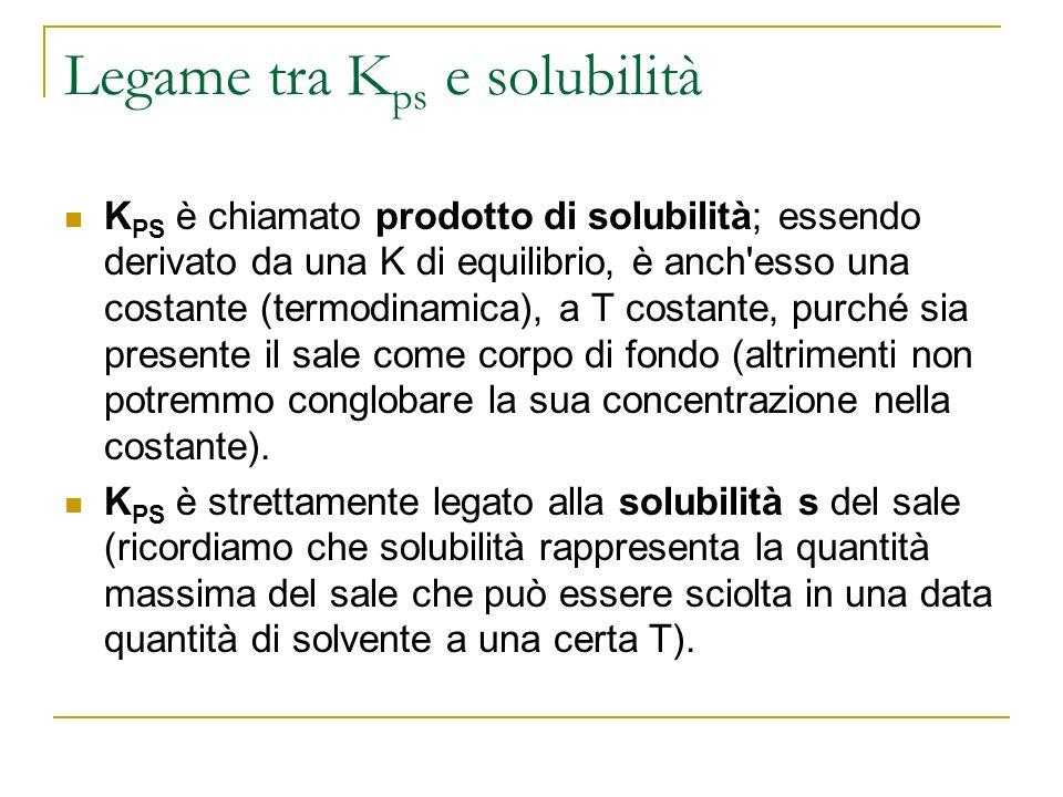 Legame tra K ps e solubilità K PS è chiamato prodotto di solubilità; essendo derivato da una K di equilibrio, è anch'esso una costante (termodinamica)