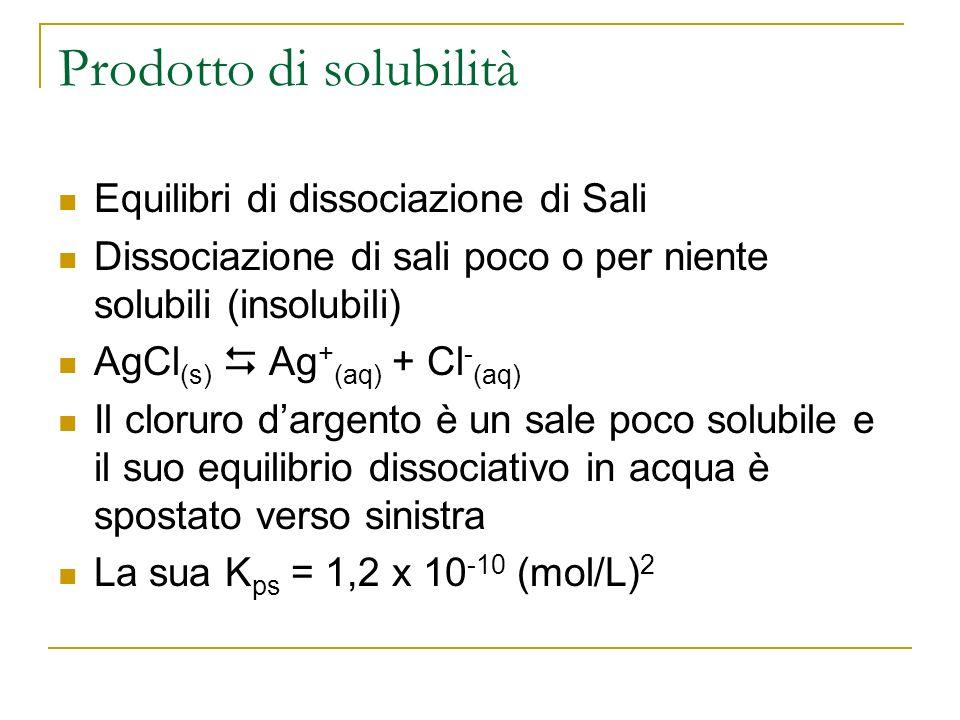 Prodotto di solubilità Equilibri di dissociazione di Sali Dissociazione di sali poco o per niente solubili (insolubili) AgCl (s) Ag + (aq) + Cl - (aq)