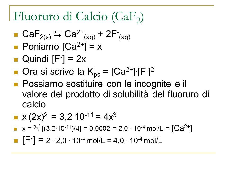 Fluoruro di Calcio (CaF 2 ) CaF 2(s) Ca 2+ (aq) + 2F - (aq) Poniamo [Ca 2+ ] = x Quindi [F - ] = 2x Ora si scrive la K ps = [Ca 2+ ]. [F - ] 2 Possiam