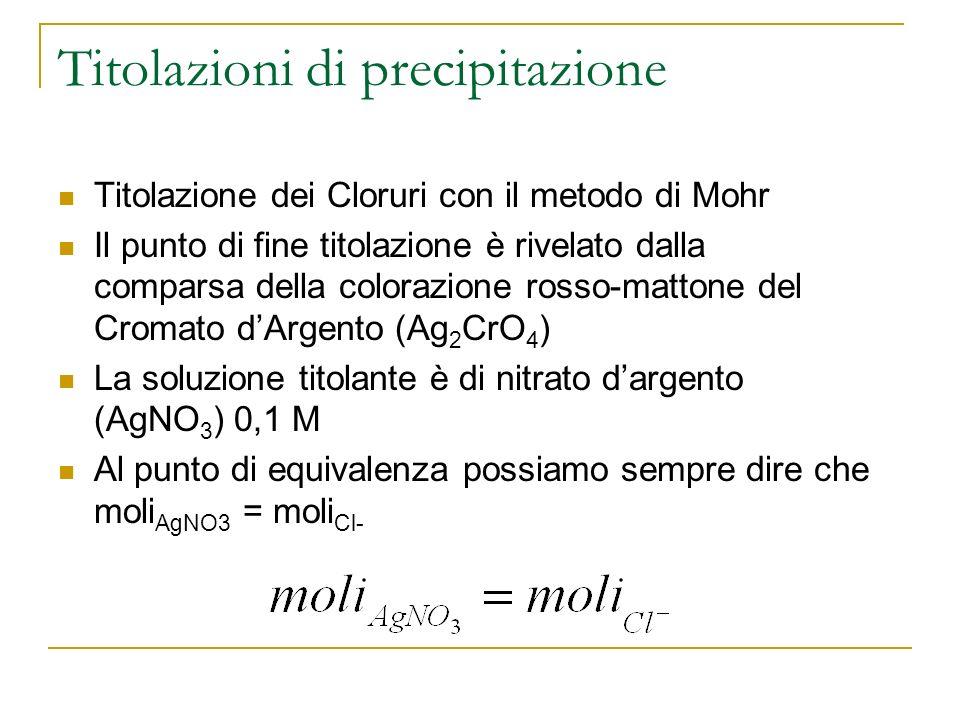 Titolazioni di precipitazione Titolazione dei Cloruri con il metodo di Mohr Il punto di fine titolazione è rivelato dalla comparsa della colorazione r