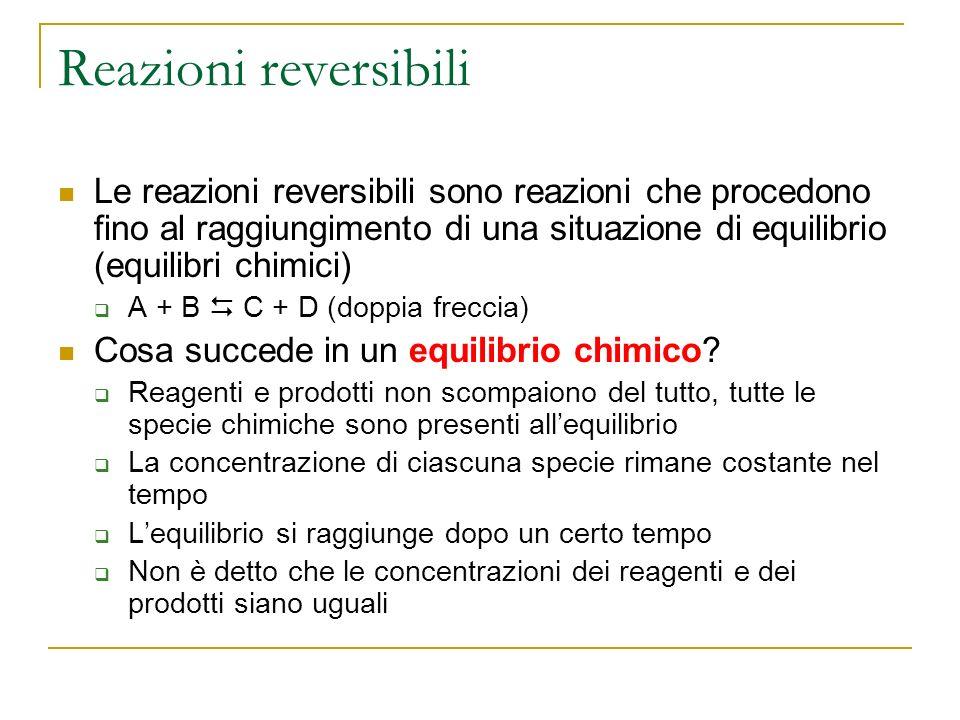 Reazioni reversibili Le reazioni reversibili sono reazioni che procedono fino al raggiungimento di una situazione di equilibrio (equilibri chimici) A
