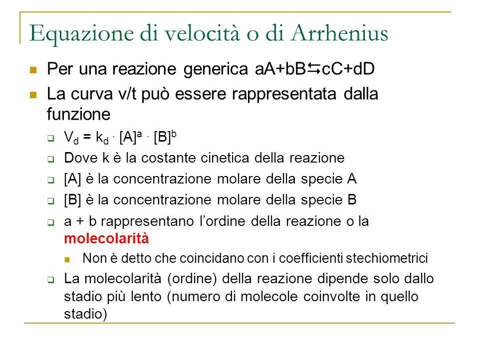 Equazione di velocità o di Arrhenius Per una reazione generica aA+bB cC+dD La curva v/t può essere rappresentata dalla funzione V d = k d. [A] a. [B]