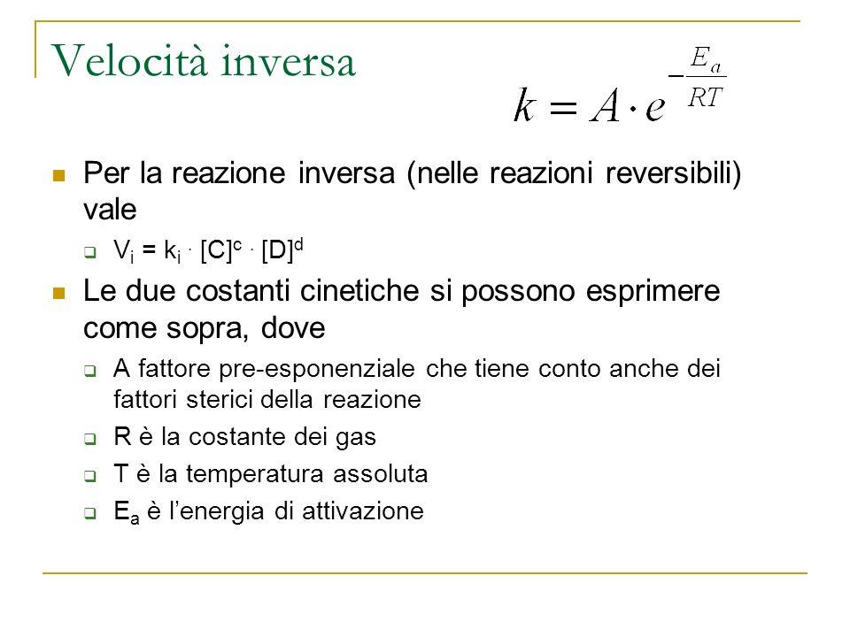 Velocità inversa Per la reazione inversa (nelle reazioni reversibili) vale V i = k i. [C] c. [D] d Le due costanti cinetiche si possono esprimere come