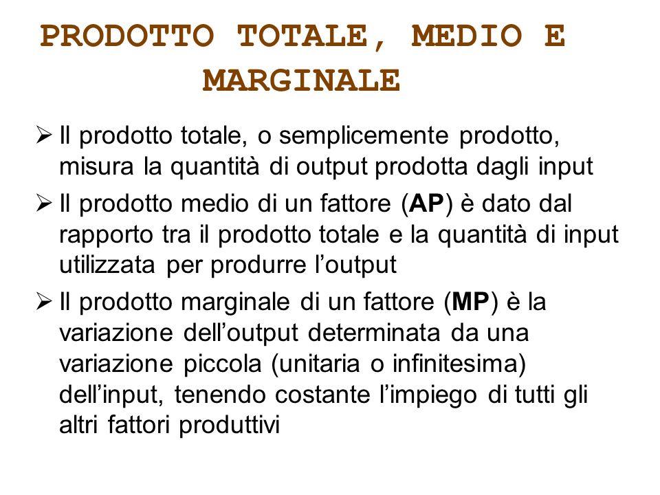 PRODOTTO TOTALE, MEDIO E MARGINALE Il prodotto totale, o semplicemente prodotto, misura la quantità di output prodotta dagli input Il prodotto medio d