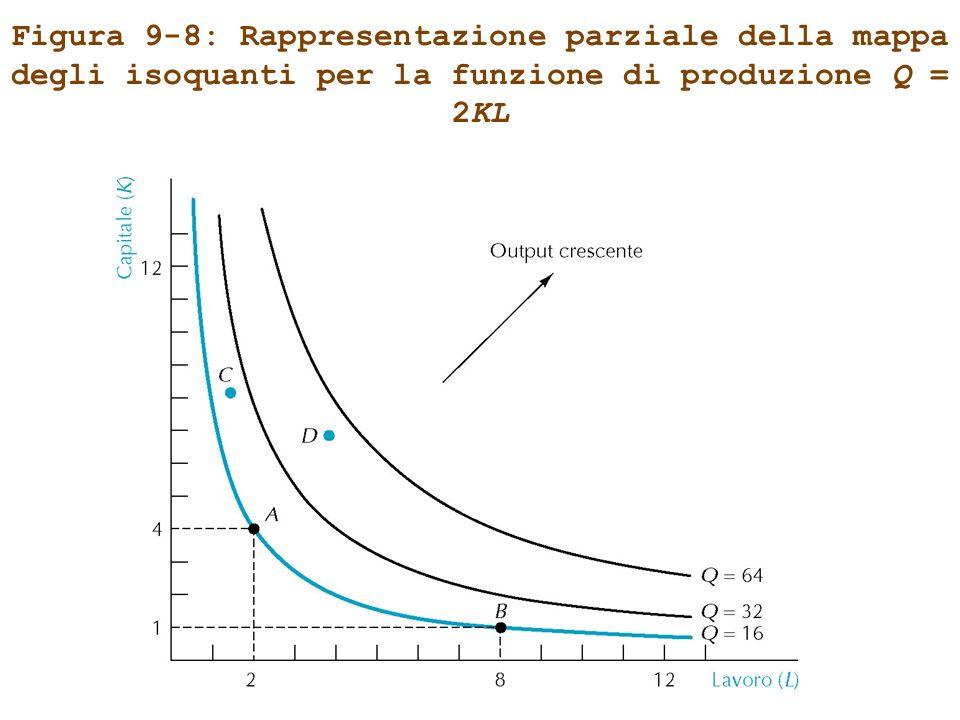 Figura 9-8: Rappresentazione parziale della mappa degli isoquanti per la funzione di produzione Q = 2KL