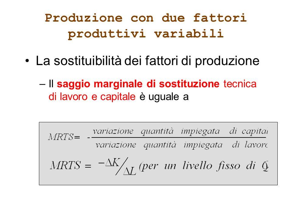 Produzione con due fattori produttivi variabili La sostituibilità dei fattori di produzione –Il saggio marginale di sostituzione tecnica di lavoro e c