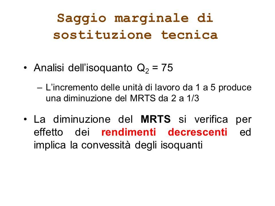 Saggio marginale di sostituzione tecnica Analisi dellisoquanto Q 2 = 75 –Lincremento delle unità di lavoro da 1 a 5 produce una diminuzione del MRTS d