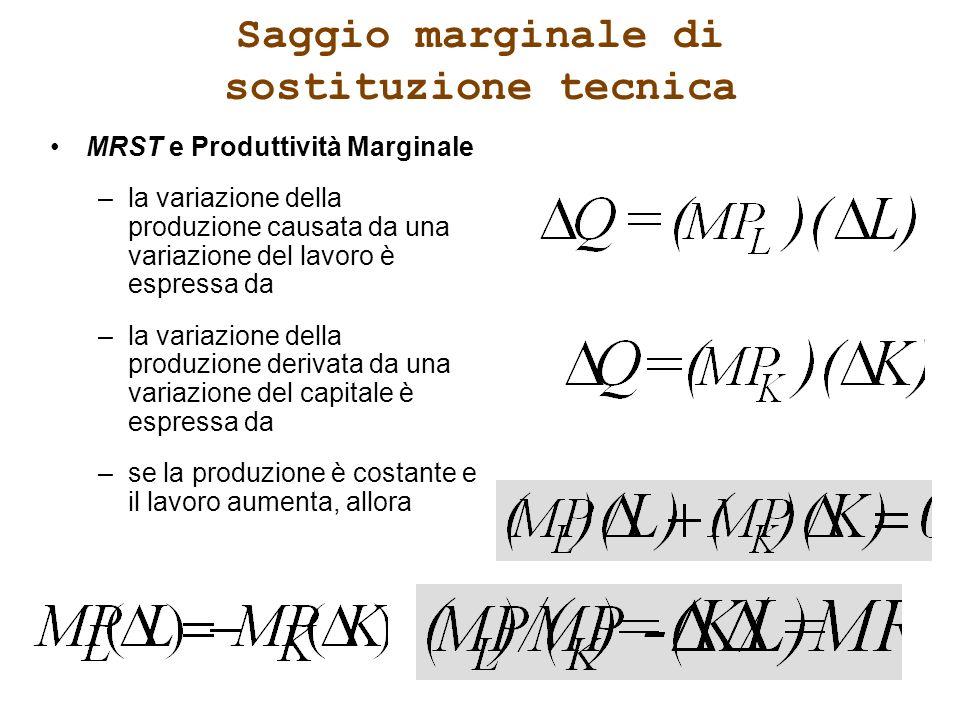 Saggio marginale di sostituzione tecnica MRST e Produttività Marginale –la variazione della produzione causata da una variazione del lavoro è espressa
