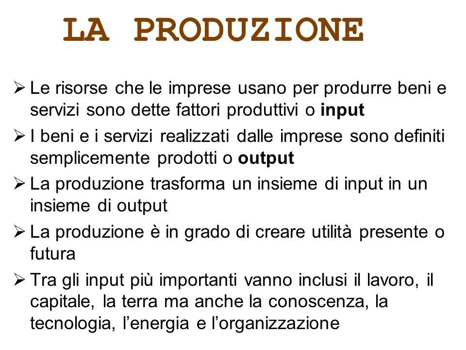 Produzione con due fattori produttivi variabili La sostituibilità dei fattori di produzione –Il saggio marginale di sostituzione tecnica di lavoro e capitale è uguale a