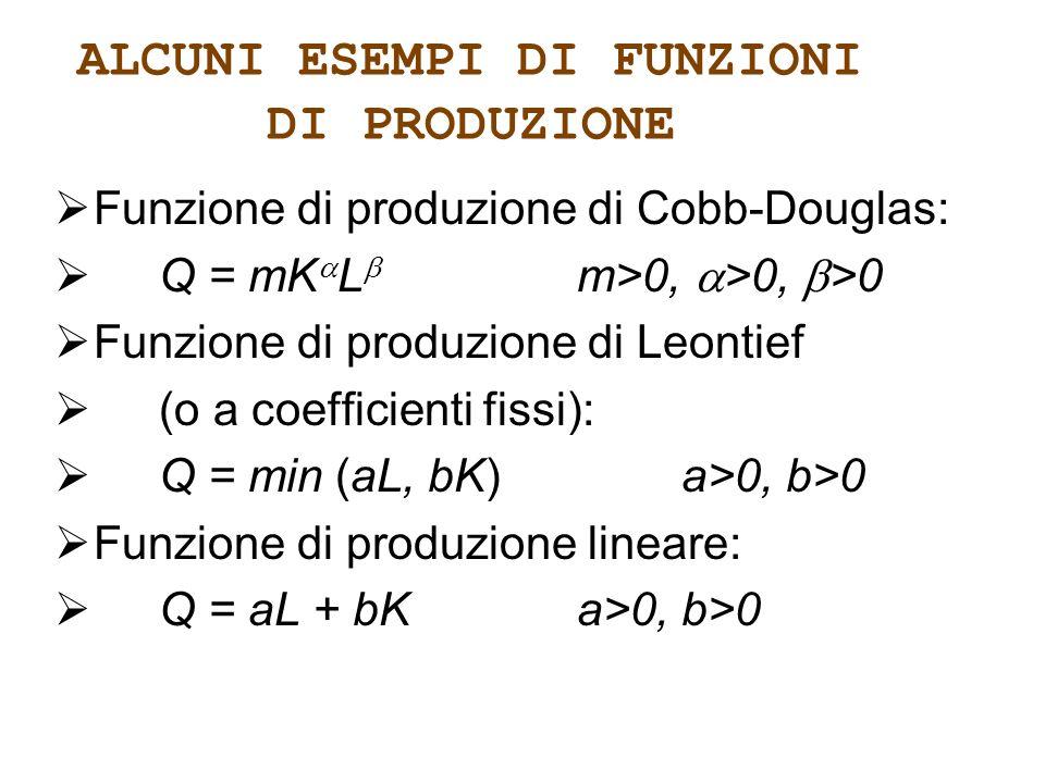 ALCUNI ESEMPI DI FUNZIONI DI PRODUZIONE Funzione di produzione di Cobb-Douglas: Q = mK L m>0, >0, >0 Funzione di produzione di Leontief (o a coefficie