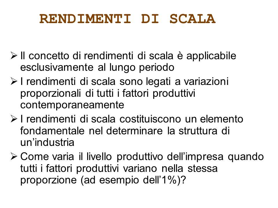 RENDIMENTI DI SCALA Il concetto di rendimenti di scala è applicabile esclusivamente al lungo periodo I rendimenti di scala sono legati a variazioni pr