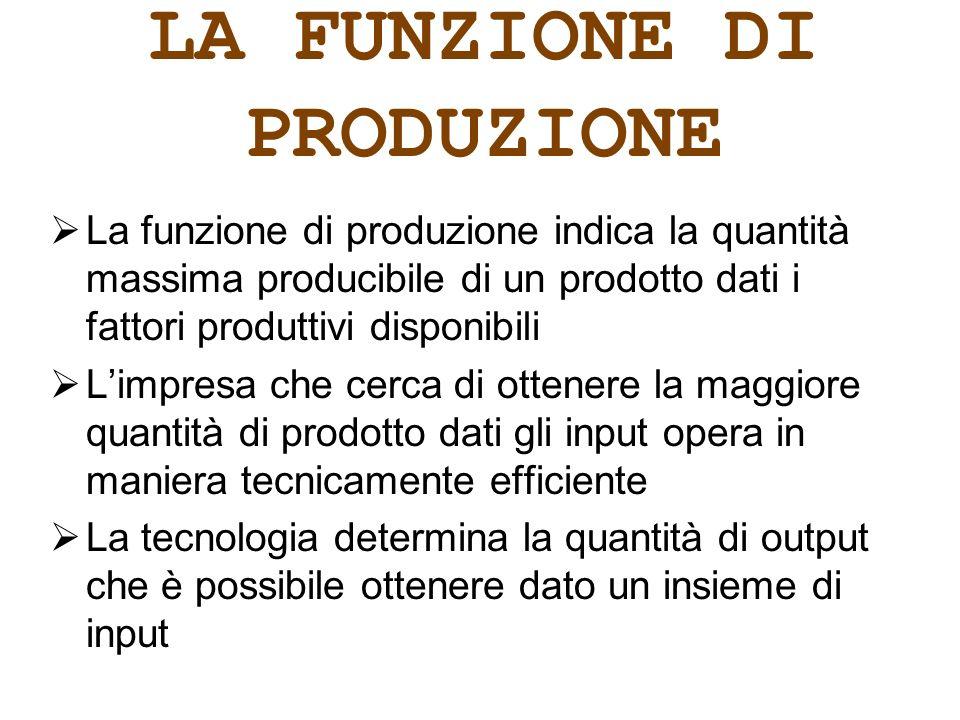 LA FUNZIONE DI PRODUZIONE La funzione di produzione indica la quantità massima producibile di un prodotto dati i fattori produttivi disponibili Limpre