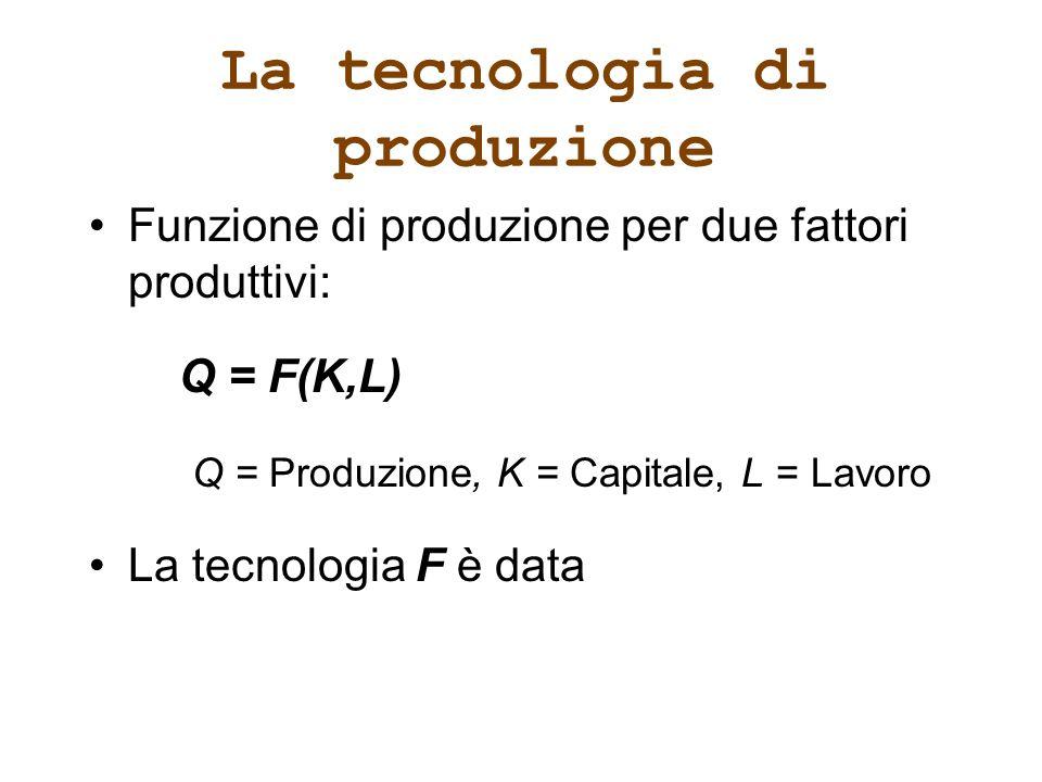 La tecnologia di produzione Si consideri la produzione con due fattori di produzione: Lavoro (L) e Capitale (K) 1.Ad ogni livello di K, la produzione cresce allaumentare di L 2.Ad ogni livello di L, la produzione cresce allaumentare di K 3.Con varie combinazioni di fattori produttivi si riesce ad ottenere la stessa produzione