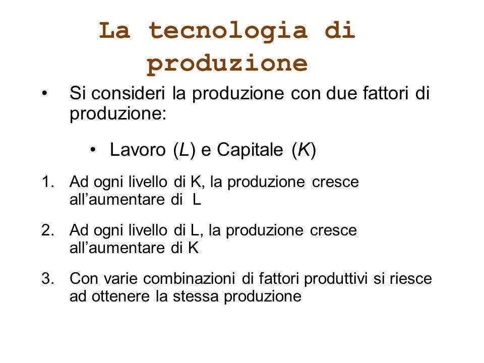 La tecnologia di produzione Si consideri la produzione con due fattori di produzione: Lavoro (L) e Capitale (K) 1.Ad ogni livello di K, la produzione