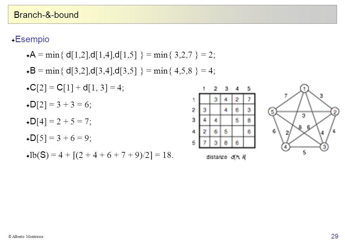 29 © Alberto Montresor Branch-&-bound Esempio A = min{ d [1,2], d [1,4], d [1,5] } = min{ 3,2,7 } = 2; B = min{ d [3,2], d [3,4], d [3,5] } = min{ 4,5,8 } = 4; C [2] = C [1] + d [1, 3] = 4; D [2] = 3 + 3 = 6; D [4] = 2 + 5 = 7; D [5] = 3 + 6 = 9; lb( S ) = 4 + (2 + 4 + 6 + 7 + 9)/2 = 18.