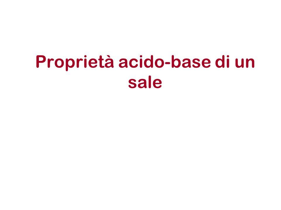 Proprietà acido-base di un sale