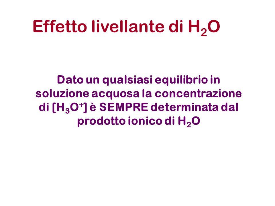 Dato un qualsiasi equilibrio in soluzione acquosa la concentrazione di [H 3 O + ] è SEMPRE determinata dal prodotto ionico di H 2 O Effetto livellante