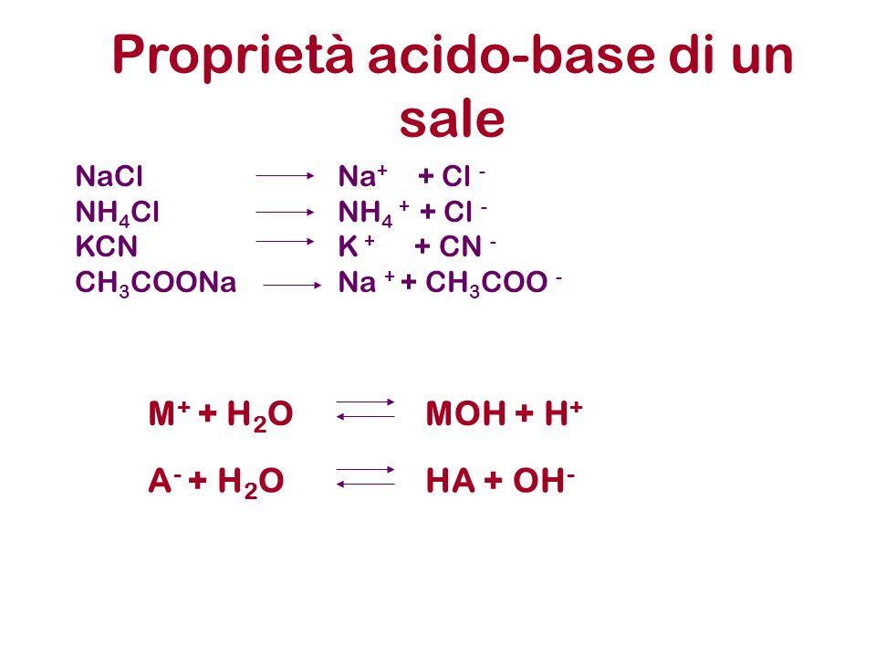NaClNa + + Cl - NH 4 ClNH 4 + + Cl - KCNK + + CN - CH 3 COONaNa + + CH 3 COO - M + + H 2 O Proprietà acido-base di un sale MOH + H + A - + H 2 OHA + OH -