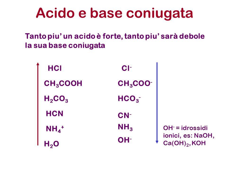 Acido e base coniugata Tanto piu un acido è forte, tanto piu sarà debole la sua base coniugata HClCl - HCN CN - CH 3 COOHCH 3 COO - H 2 CO 3 HCO 3 - NH 4 + NH 3 H2OH2O OH - OH - = idrossidi ionici, es: NaOH, Ca(OH) 2, KOH