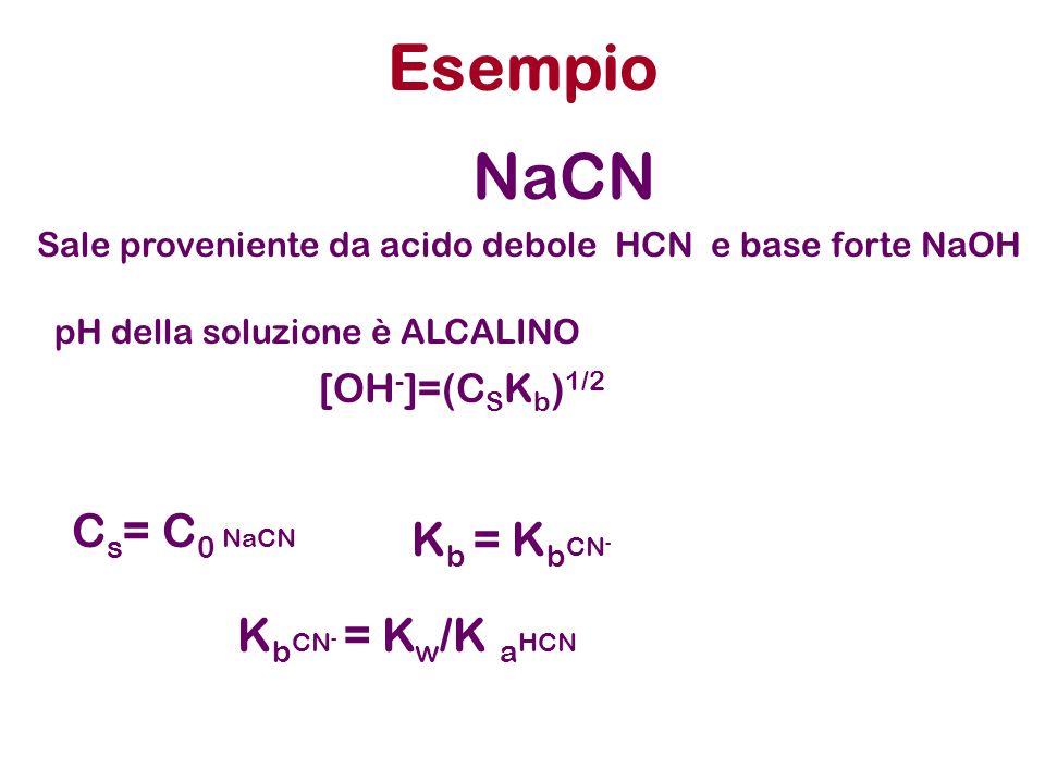 Esempio K b CN - = K w /K a HCN [OH - ]=(C S K b ) 1/2 NaCN Sale proveniente da acido debole HCN e base forte NaOH pH della soluzione è ALCALINO C s = C 0 NaCN K b = K b CN -