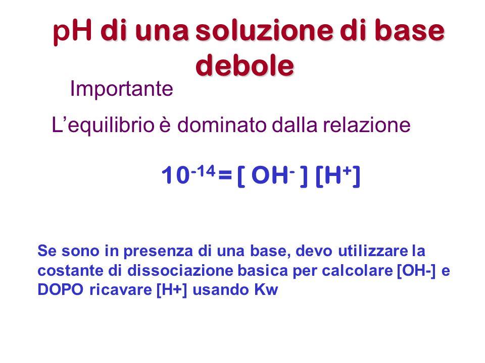 di una soluzione di base debole pH di una soluzione di base debole Importante Lequilibrio è dominato dalla relazione 10 -14 = [ OH - ] [H + ] Se sono in presenza di una base, devo utilizzare la costante di dissociazione basica per calcolare [OH-] e DOPO ricavare [H+] usando Kw