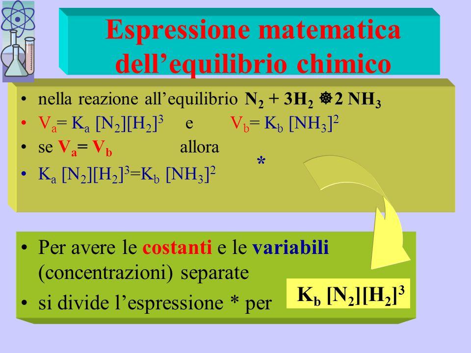 Equilibrio chimico [reagenti] [prodotti] Concentrazioni specie chimiche tempo La velocità della reazione diretta e di quella inversa si uguagliano