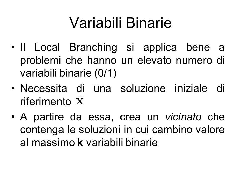 Il Local Branching si applica bene a problemi che hanno un elevato numero di variabili binarie (0/1) Necessita di una soluzione iniziale di riferiment